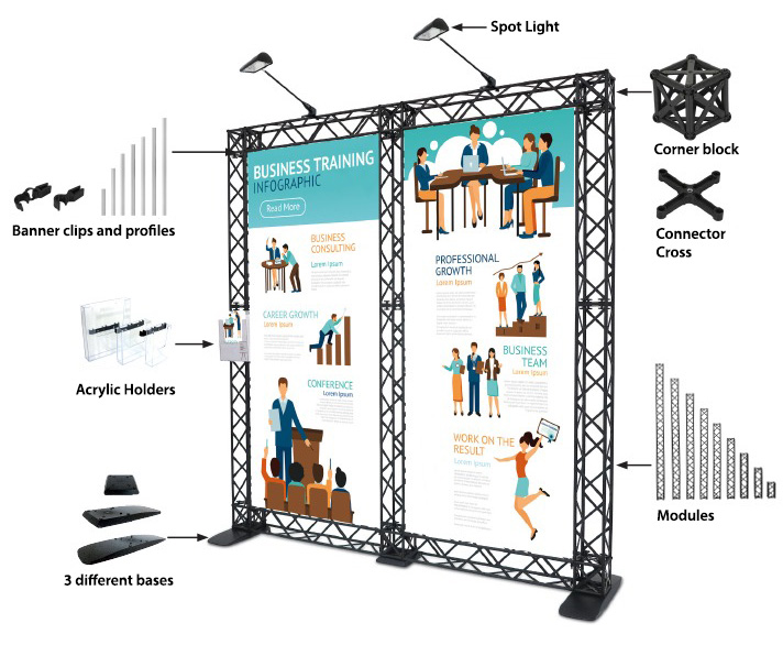 overview of truss system