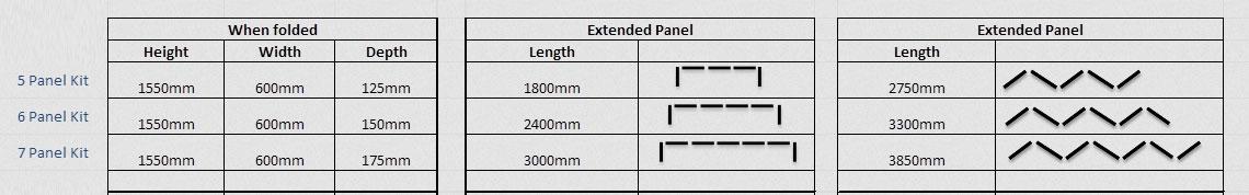 various configuration dimensions