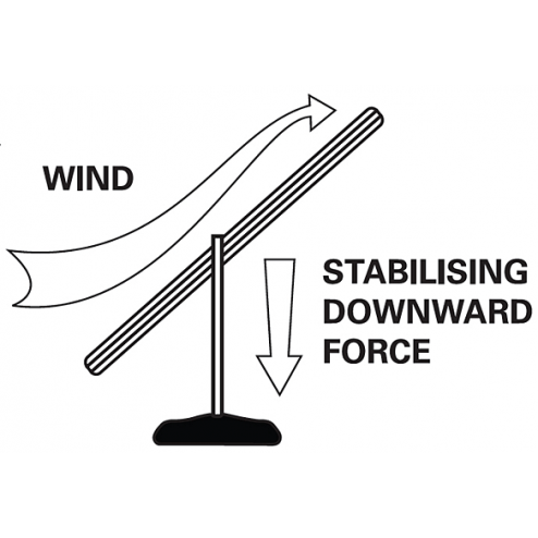 Counter balanced panel deflects wind