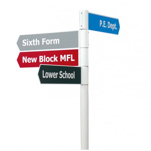 Modular Finger Post Directional Signs System