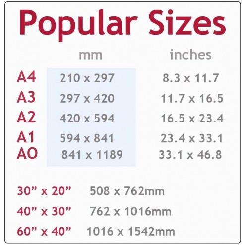 Popular sizes guide