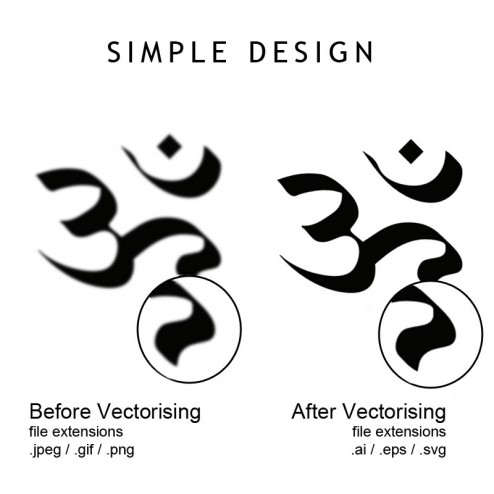 Example of a simple before and after vectorising