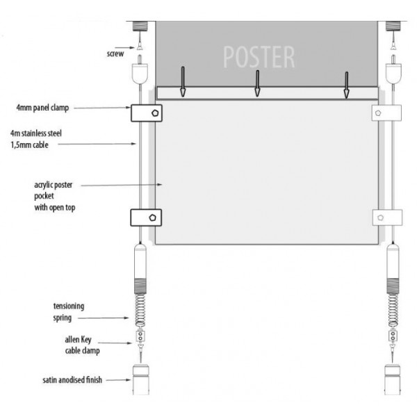 Cable display components