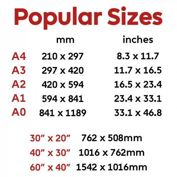 Use these as a guide or input you own sizes