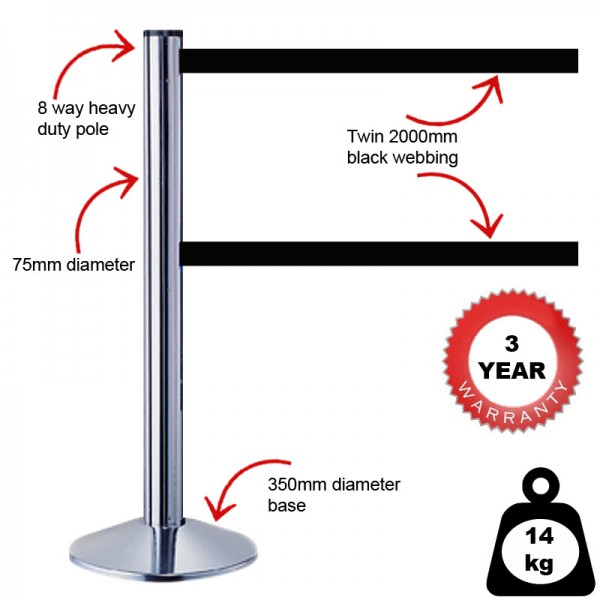 Key features of twin retractable barrier