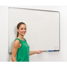 Economy whiteboard