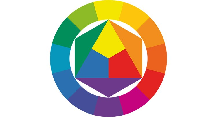 Top Tips For Sign Colours