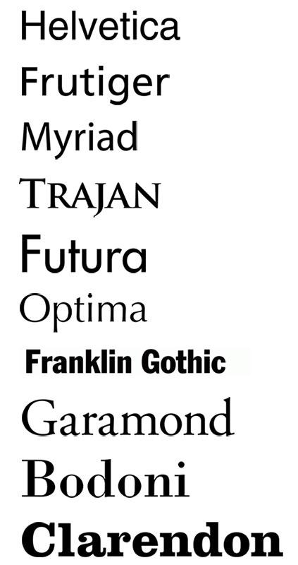 Top Sign Fonts